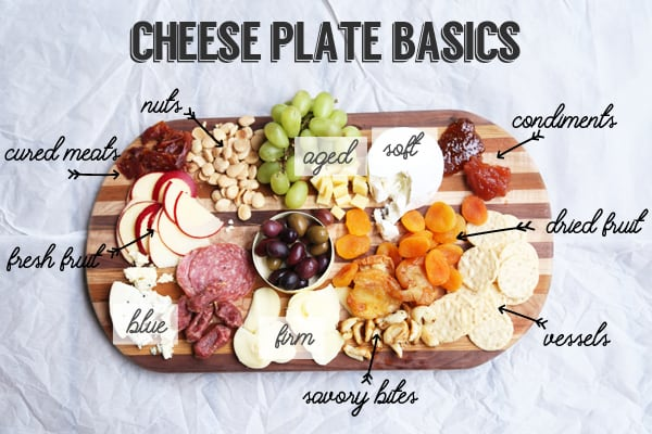 Create a Cheese Plate at home with these basic tips and add a good bottle of wine or bubbly for an amazing date night in!
